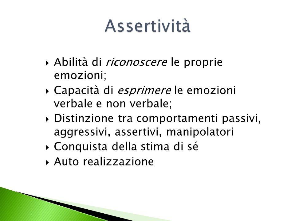 Abilità di riconoscere le proprie emozioni; Capacità di esprimere le emozioni verbale e non verbale; Distinzione tra comportamenti passivi, aggressivi, assertivi, manipolatori Conquista della stima di sé Auto realizzazione