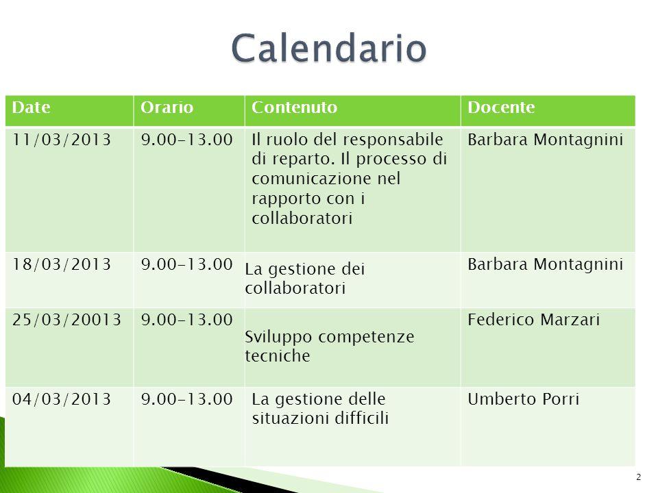 DateOrarioContenutoDocente 11/03/20139.00-13.00Il ruolo del responsabile di reparto. Il processo di comunicazione nel rapporto con i collaboratori Bar