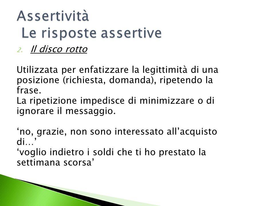 2. Il disco rotto Utilizzata per enfatizzare la legittimità di una posizione (richiesta, domanda), ripetendo la frase. La ripetizione impedisce di min