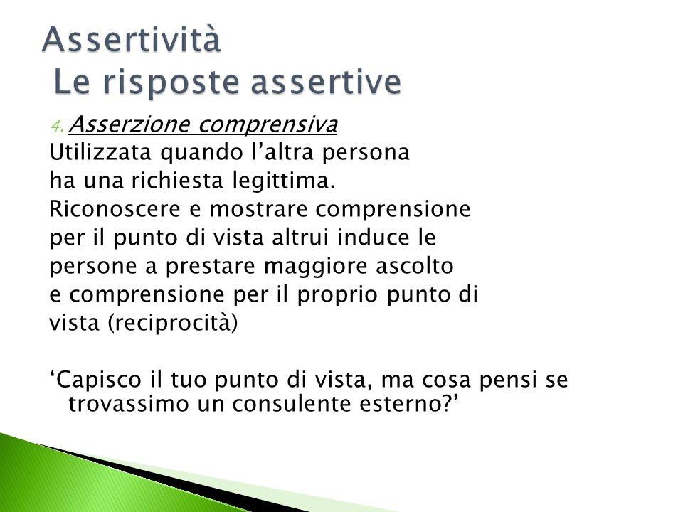 4. Asserzione comprensiva Utilizzata quando laltra persona ha una richiesta legittima. Riconoscere e mostrare comprensione per il punto di vista altru