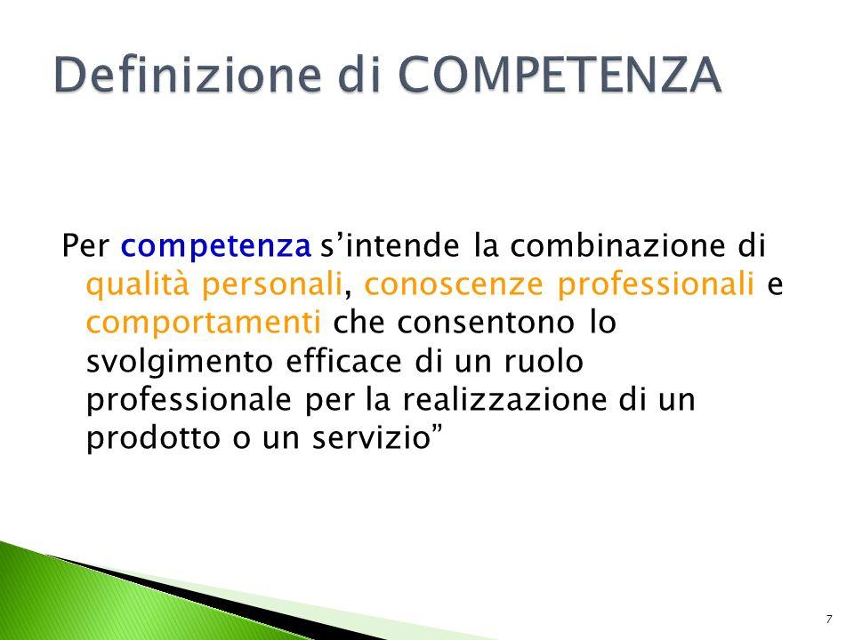 7 Per competenza sintende la combinazione di qualità personali, conoscenze professionali e comportamenti che consentono lo svolgimento efficace di un ruolo professionale per la realizzazione di un prodotto o un servizio