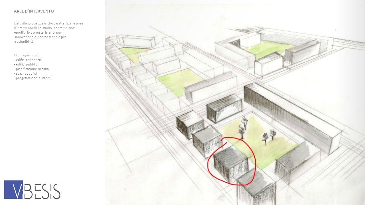 AREE DINTERVENTO Lattività progettuale che caratterizza le aree dintervento dello studio, contemplano: -equilibrio tra materia e forma -innovazione e ricerca tecnologica -sostenibilità Ci occupiamo di: - edifici residenziali - edifici pubblici - pianificazione urbana - spazi pubblici - progettazione d interni