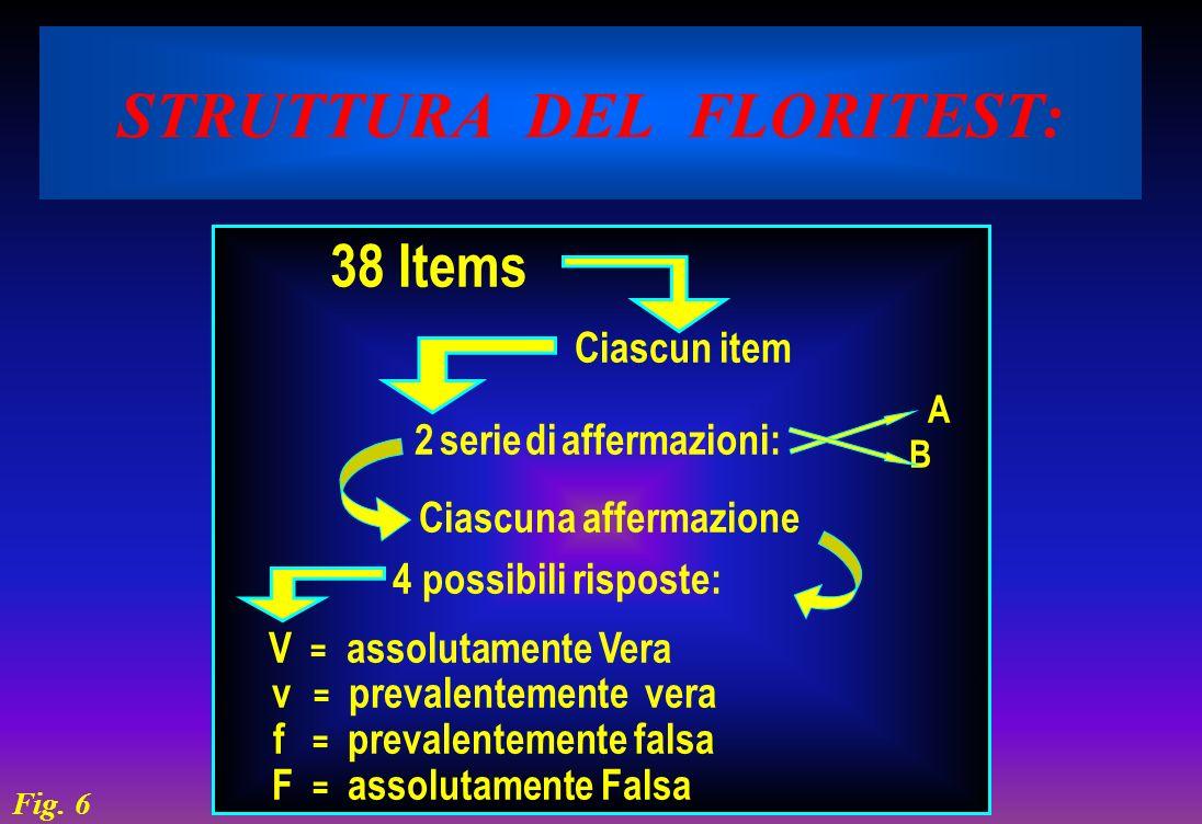STRUTTURA DEL FLORITEST: Fig. 6 38 Items Ciascun item A. 2 serie di affermazioni: B Ciascuna affermazione 4 possibili risposte: V = assolutamente Vera