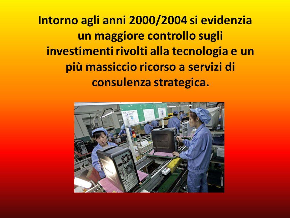 Intorno agli anni 2000/2004 si evidenzia un maggiore controllo sugli investimenti rivolti alla tecnologia e un più massiccio ricorso a servizi di consulenza strategica.