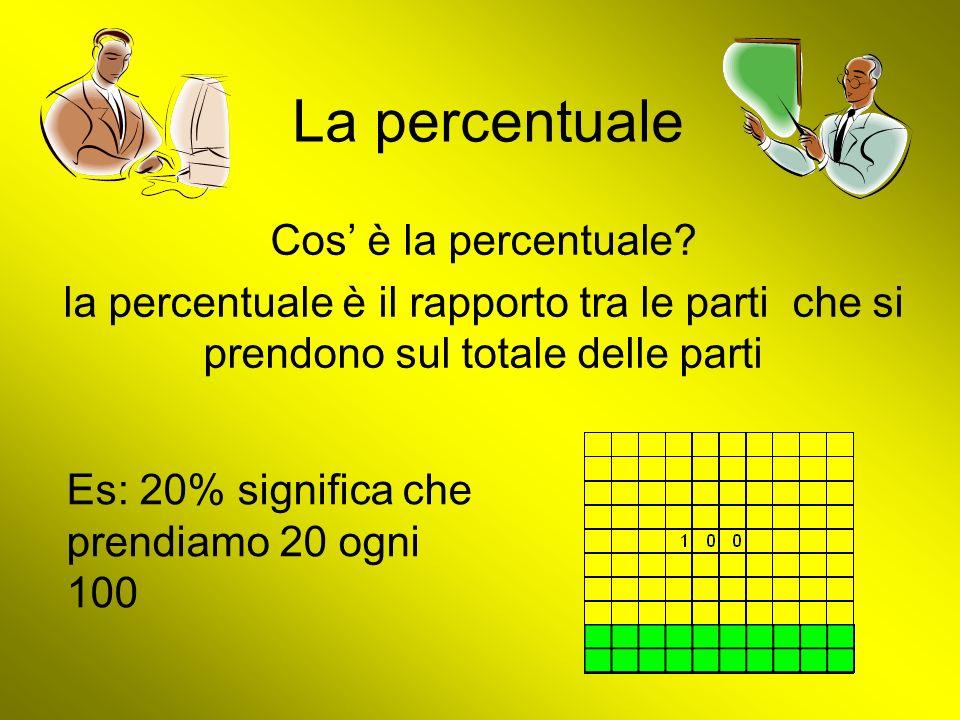 La percentuale Cos è la percentuale? la percentuale è il rapporto tra le parti che si prendono sul totale delle parti Es: 20% significa che prendiamo