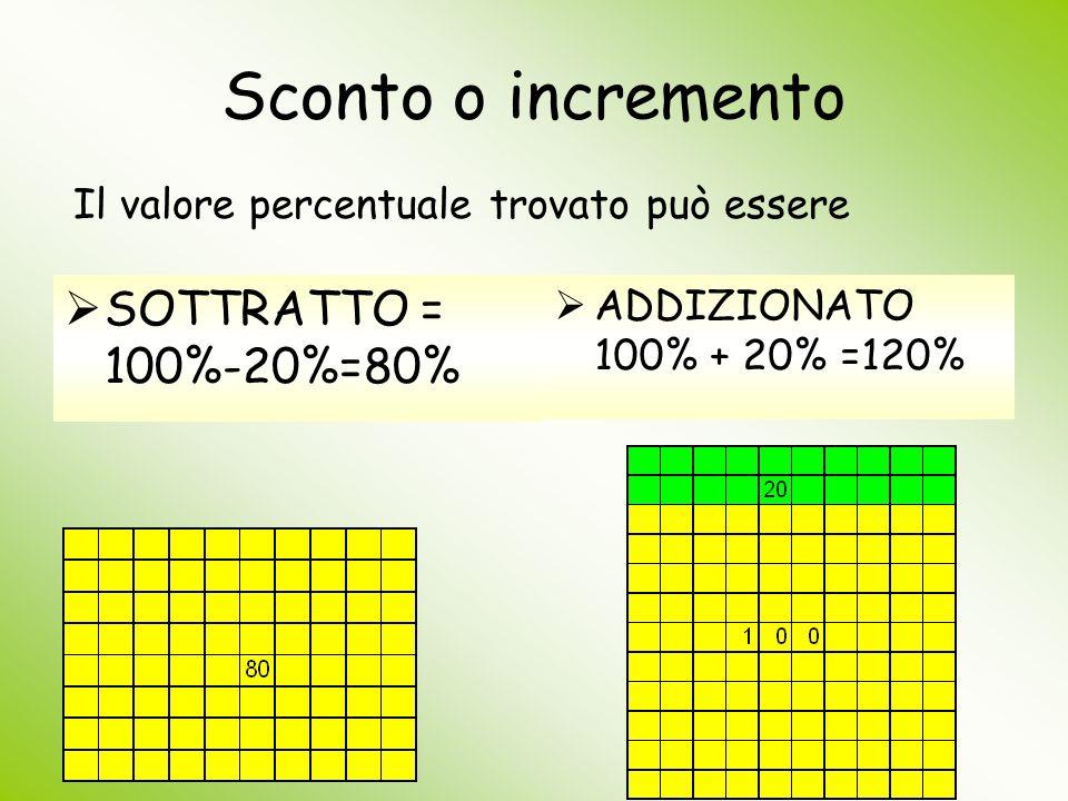 Sconto o incremento SOTTRATTO = 100%-20%=80% ADDIZIONATO 100% + 20% =120% Il valore percentuale trovato può essere