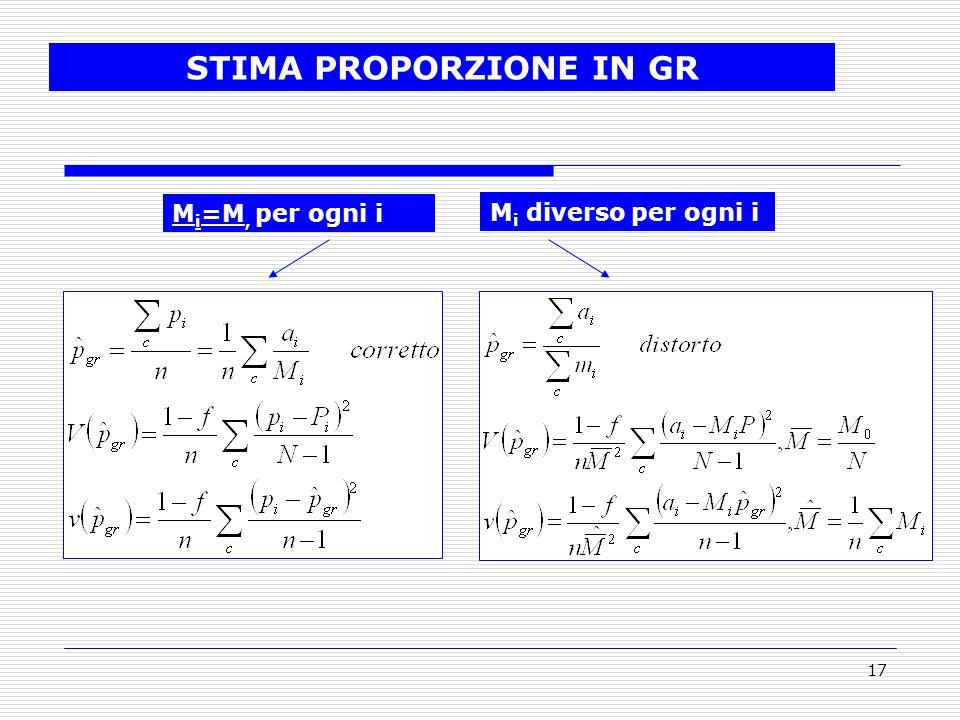 17 STIMA PROPORZIONE IN GR M i =M, per ogni i M i diverso per ogni i