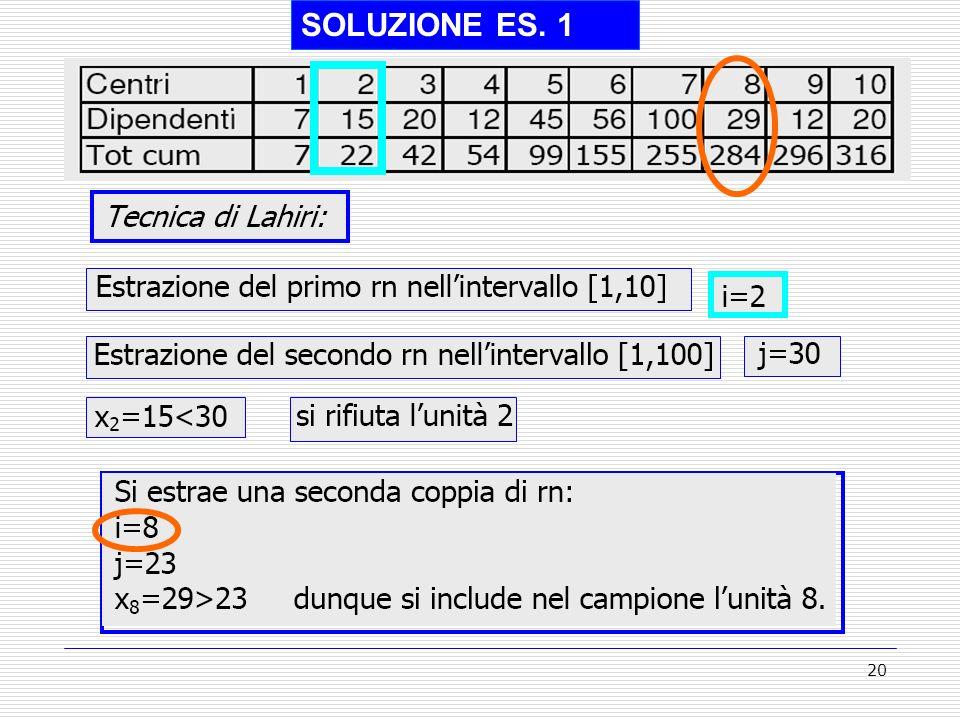 20 SOLUZIONE ES. 1