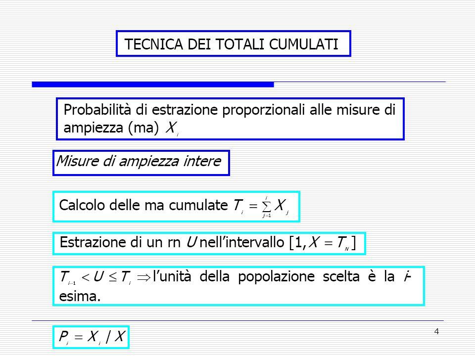 25 (,, ) ESERCIZIO 5