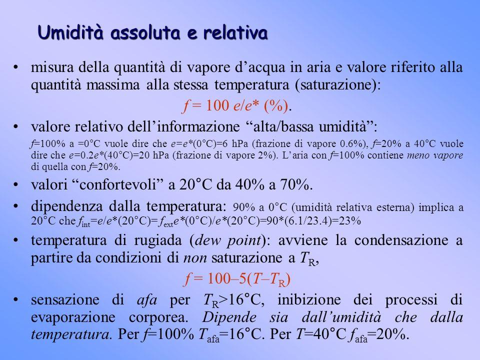 Umidità assoluta e relativa misura della quantità di vapore dacqua in aria e valore riferito alla quantità massima alla stessa temperatura (saturazion