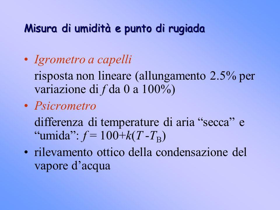 Misura di umidità e punto di rugiada Igrometro a capelli risposta non lineare (allungamento 2.5% per variazione di f da 0 a 100%) Psicrometro differen