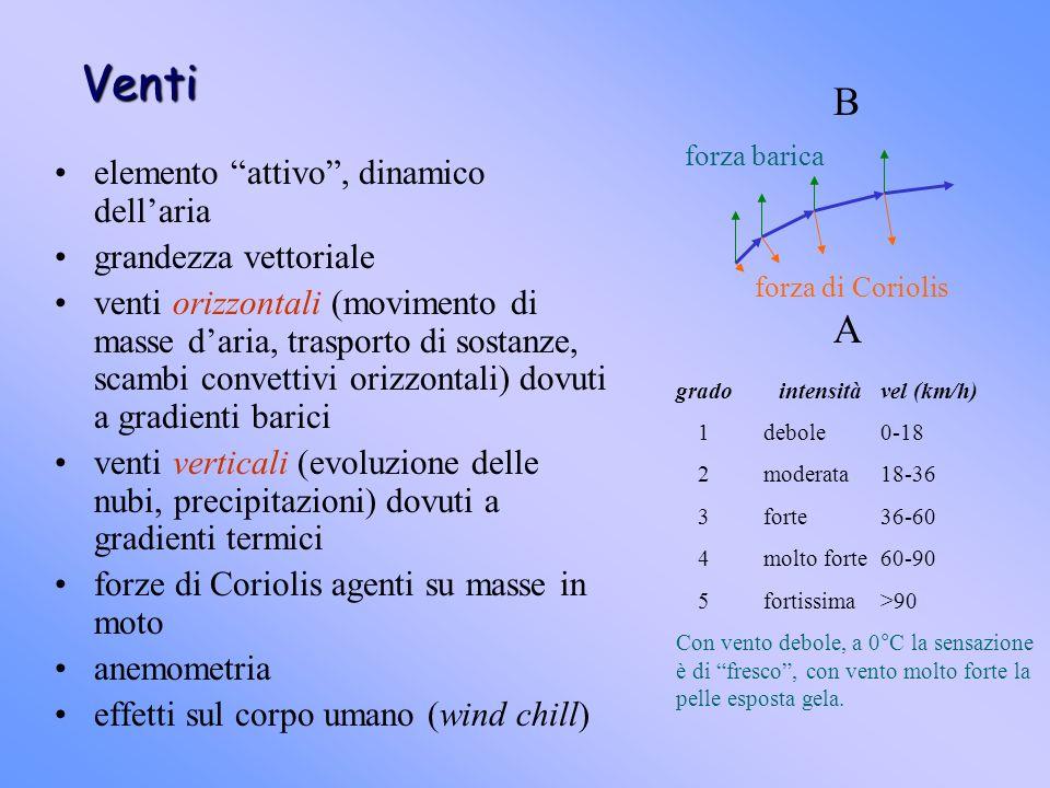 Venti elemento attivo, dinamico dellaria grandezza vettoriale venti orizzontali (movimento di masse daria, trasporto di sostanze, scambi convettivi or