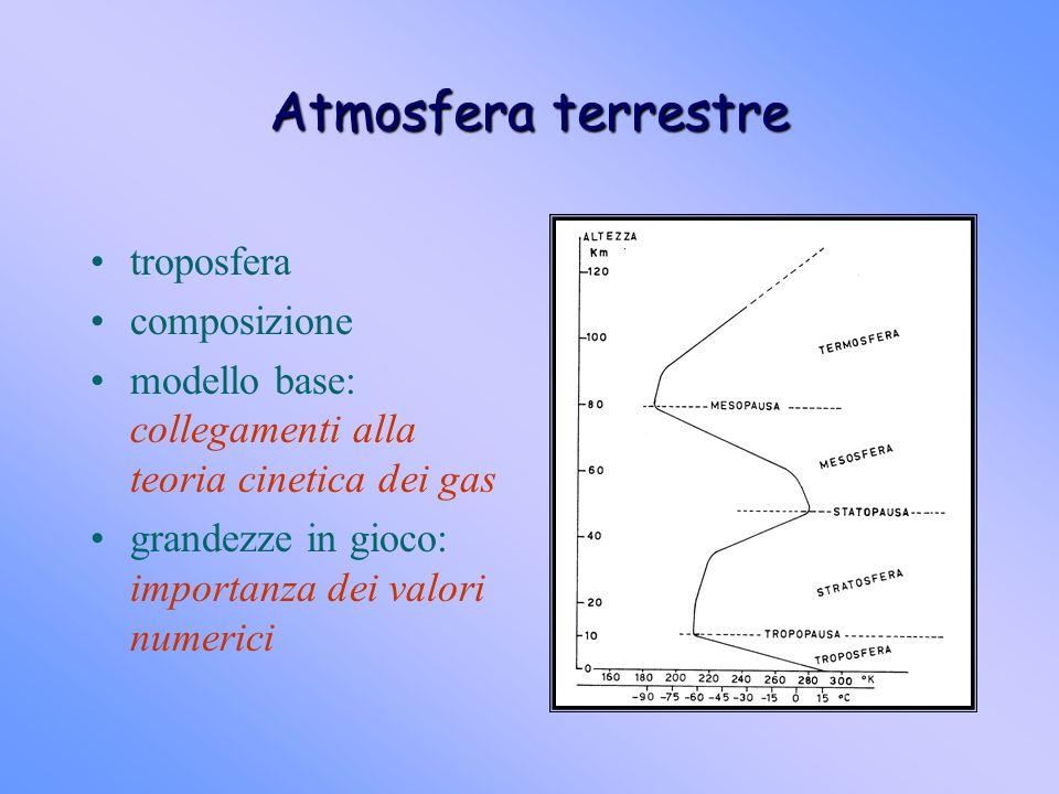 Atmosfera terrestre troposfera composizione modello base: collegamenti alla teoria cinetica dei gas grandezze in gioco: importanza dei valori numerici