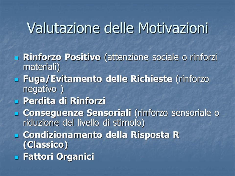 Valutazione delle Motivazioni Rinforzo Positivo (attenzione sociale o rinforzi materiali) Rinforzo Positivo (attenzione sociale o rinforzi materiali)