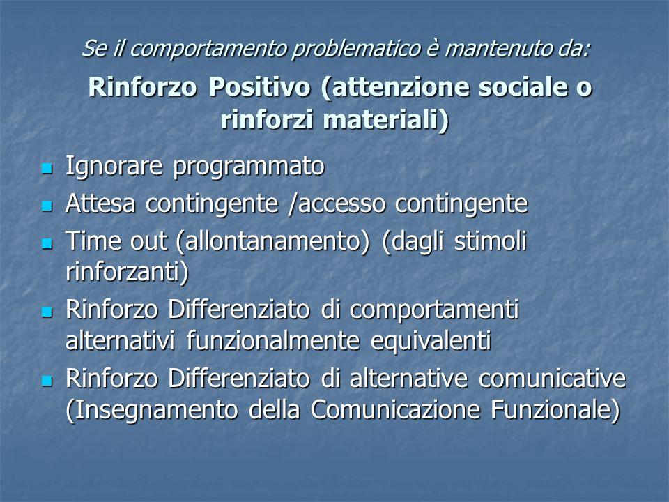 Se il comportamento problematico è mantenuto da: Rinforzo Positivo (attenzione sociale o rinforzi materiali) Ignorare programmato Ignorare programmato
