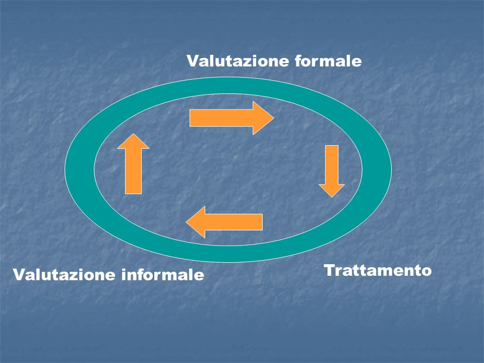 Valutazione formale Trattamento Valutazione informale