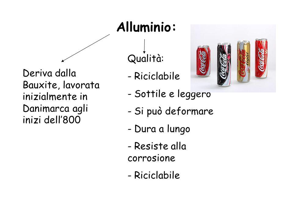 Alluminio: Deriva dalla Bauxite, lavorata inizialmente in Danimarca agli inizi dell800 Qualità: - Riciclabile - Sottile e leggero - Si può deformare -