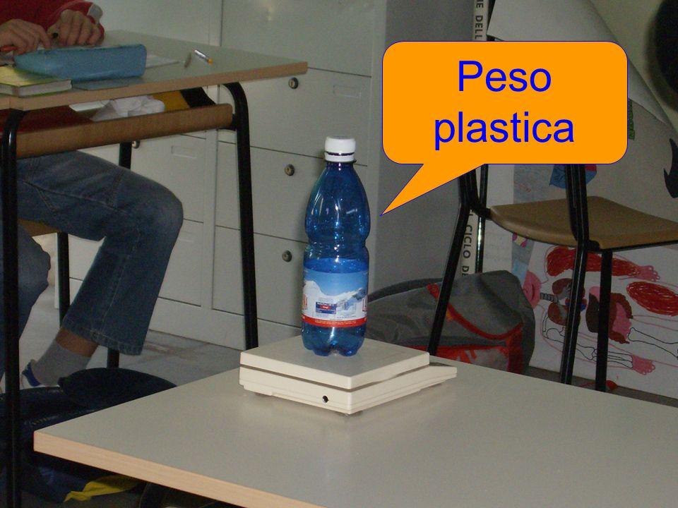 Peso plastica