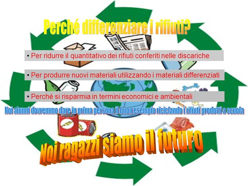 Per ridurre il quantitativo dei rifiuti conferiti nelle discariche Per produrre nuovi materiali utilizzando i materiali differenziati Perché si rispar