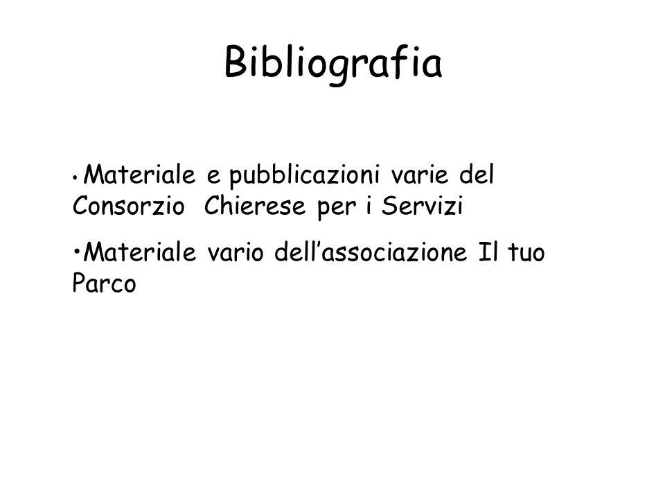 Bibliografia Materiale e pubblicazioni varie del Consorzio Chierese per i Servizi Materiale vario dellassociazione Il tuo Parco