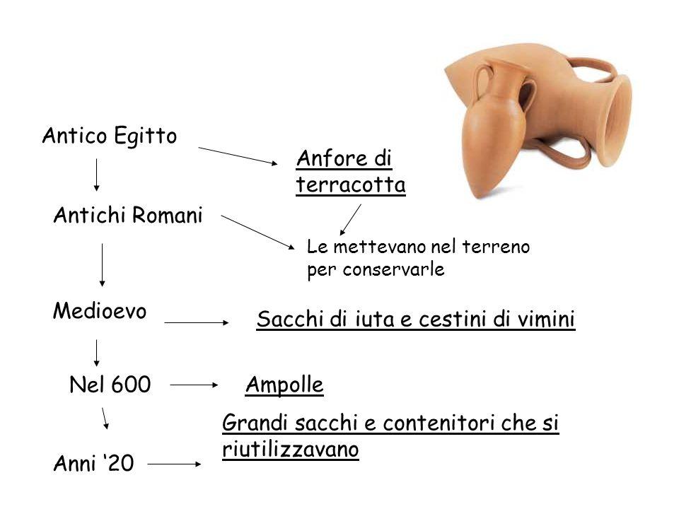 Antico Egitto Antichi Romani Anfore di terracotta Le mettevano nel terreno per conservarle Medioevo Sacchi di iuta e cestini di vimini Nel 600 Ampolle
