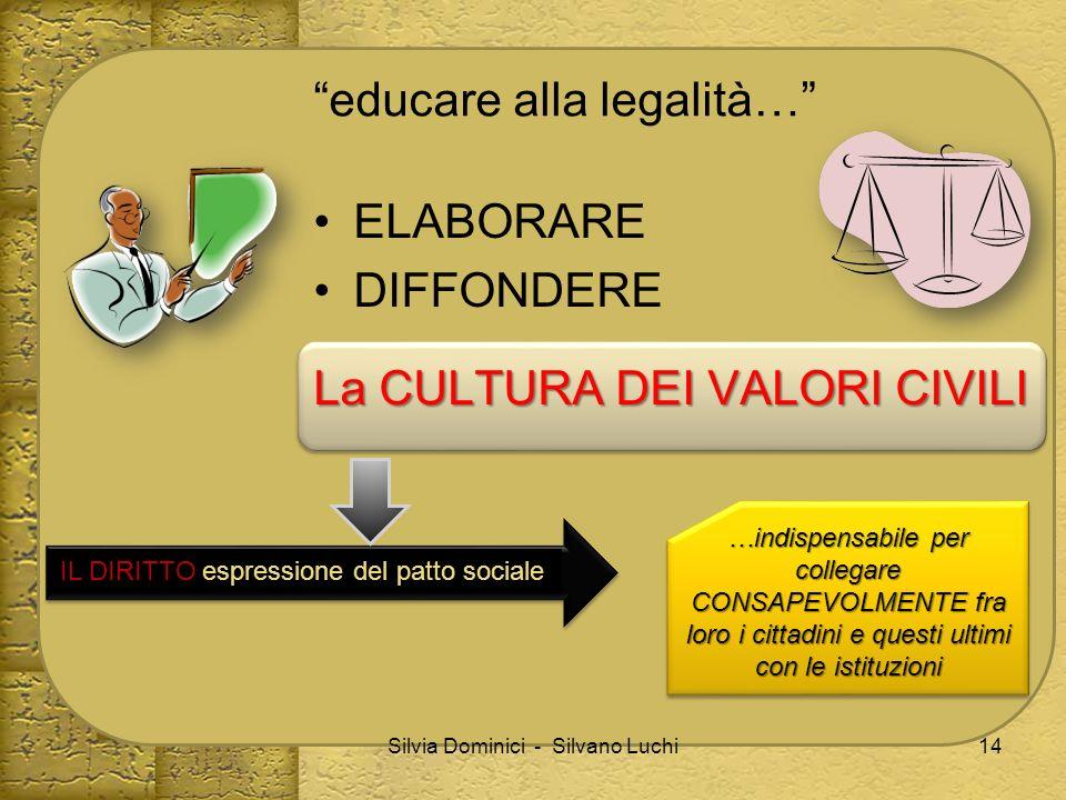 educare alla legalità… ELABORARE DIFFONDERE La CULTURA DEI VALORI CIVILI Silvia Dominici - Silvano Luchi IL DIRITTO espressione del patto sociale …ind