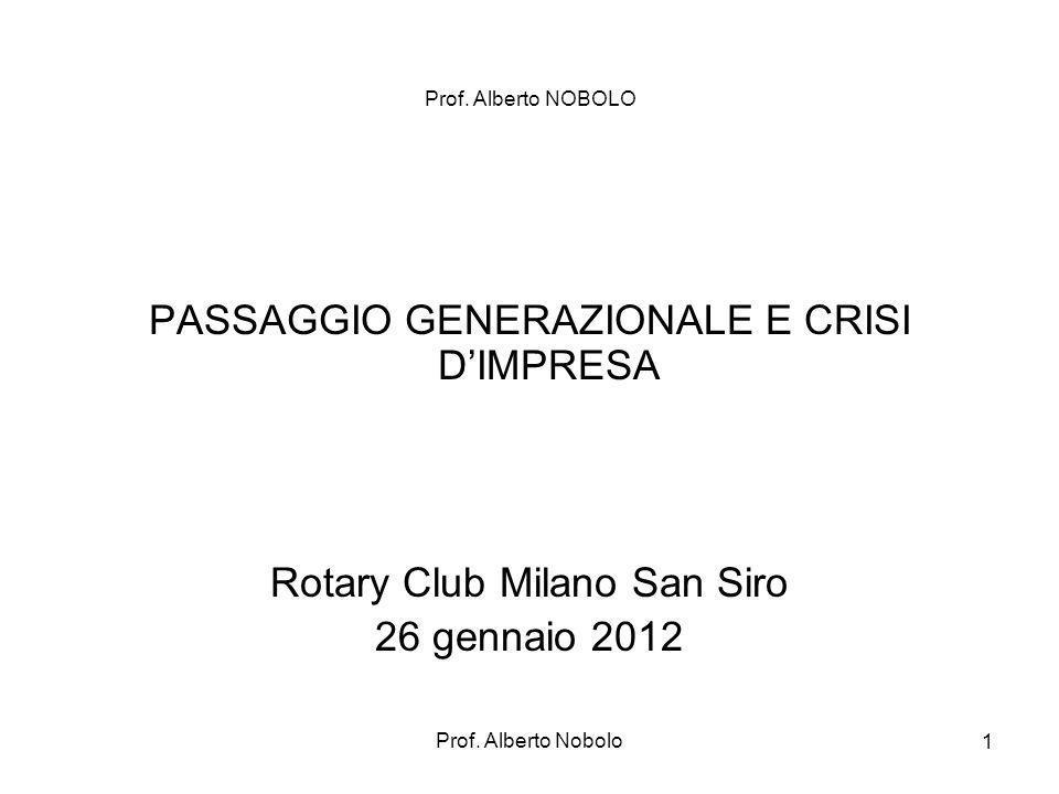 Prof. Alberto Nobolo Prof. Alberto NOBOLO PASSAGGIO GENERAZIONALE E CRISI DIMPRESA Rotary Club Milano San Siro 26 gennaio 2012 1