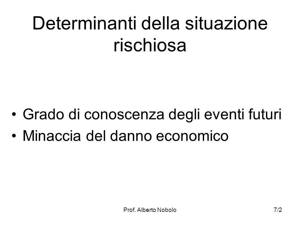 Prof. Alberto Nobolo Determinanti della situazione rischiosa Grado di conoscenza degli eventi futuri Minaccia del danno economico 7/2