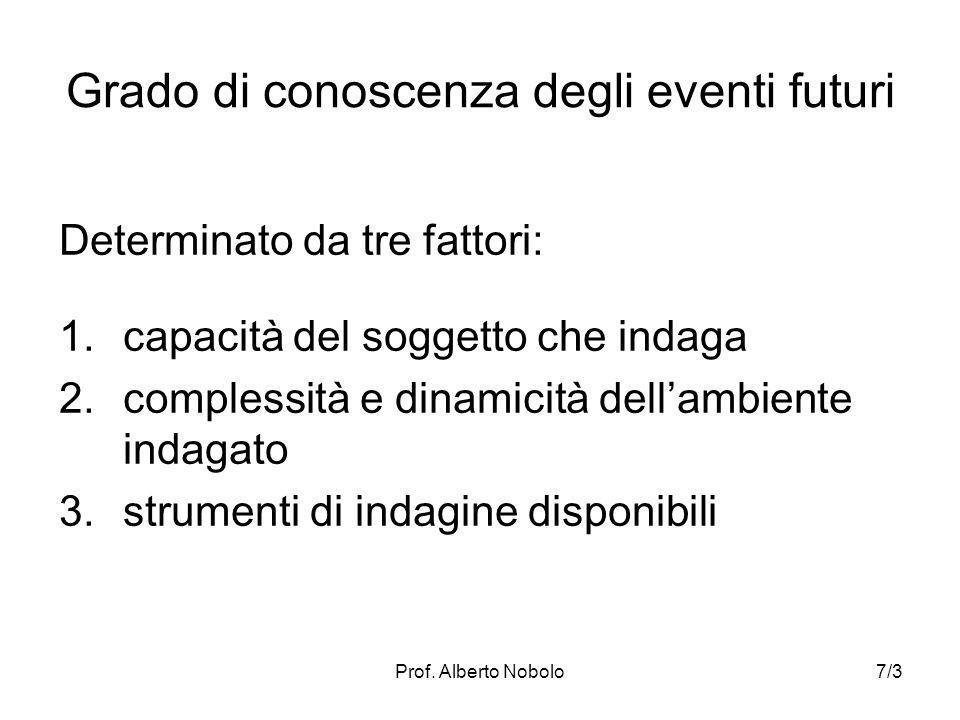 Prof. Alberto Nobolo Grado di conoscenza degli eventi futuri Determinato da tre fattori: 1.capacità del soggetto che indaga 2.complessità e dinamicità