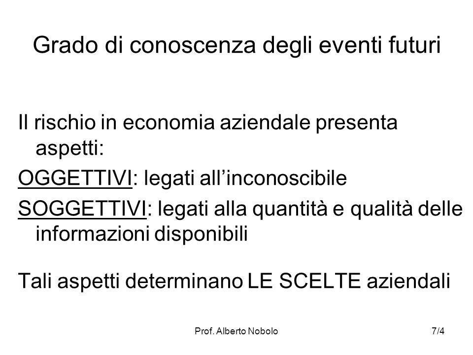 Prof. Alberto Nobolo Grado di conoscenza degli eventi futuri Il rischio in economia aziendale presenta aspetti: OGGETTIVI: legati allinconoscibile SOG
