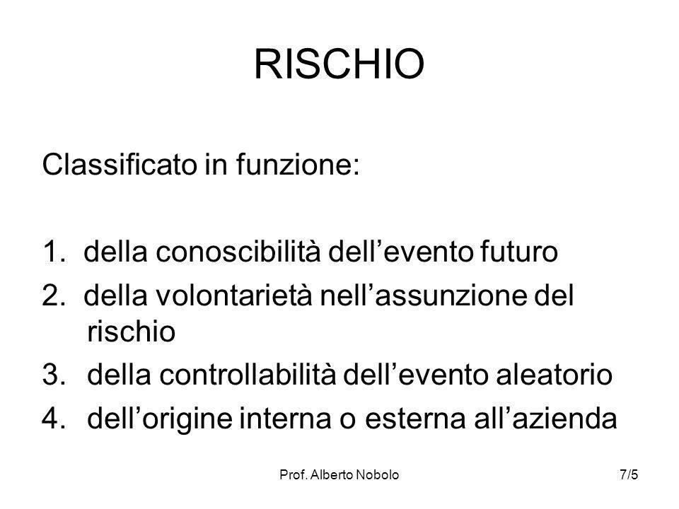Prof. Alberto Nobolo RISCHIO Classificato in funzione: 1. della conoscibilità dellevento futuro 2. della volontarietà nellassunzione del rischio 3.del