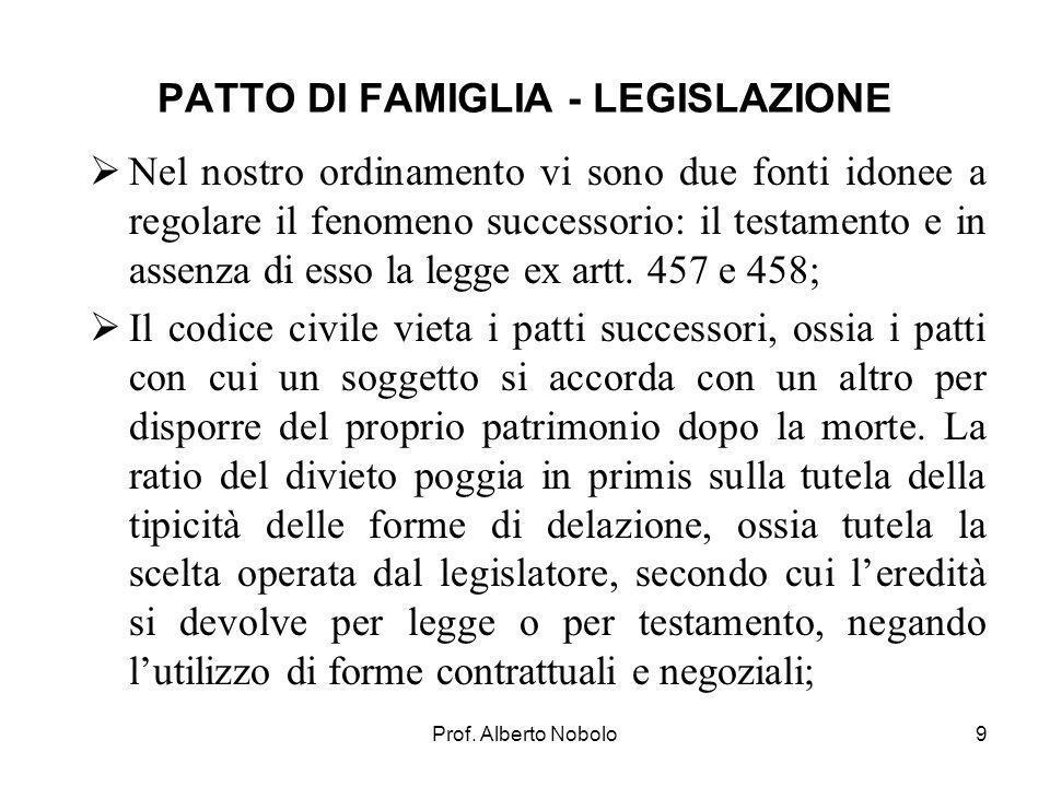 Prof. Alberto Nobolo PATTO DI FAMIGLIA - LEGISLAZIONE Nel nostro ordinamento vi sono due fonti idonee a regolare il fenomeno successorio: il testament
