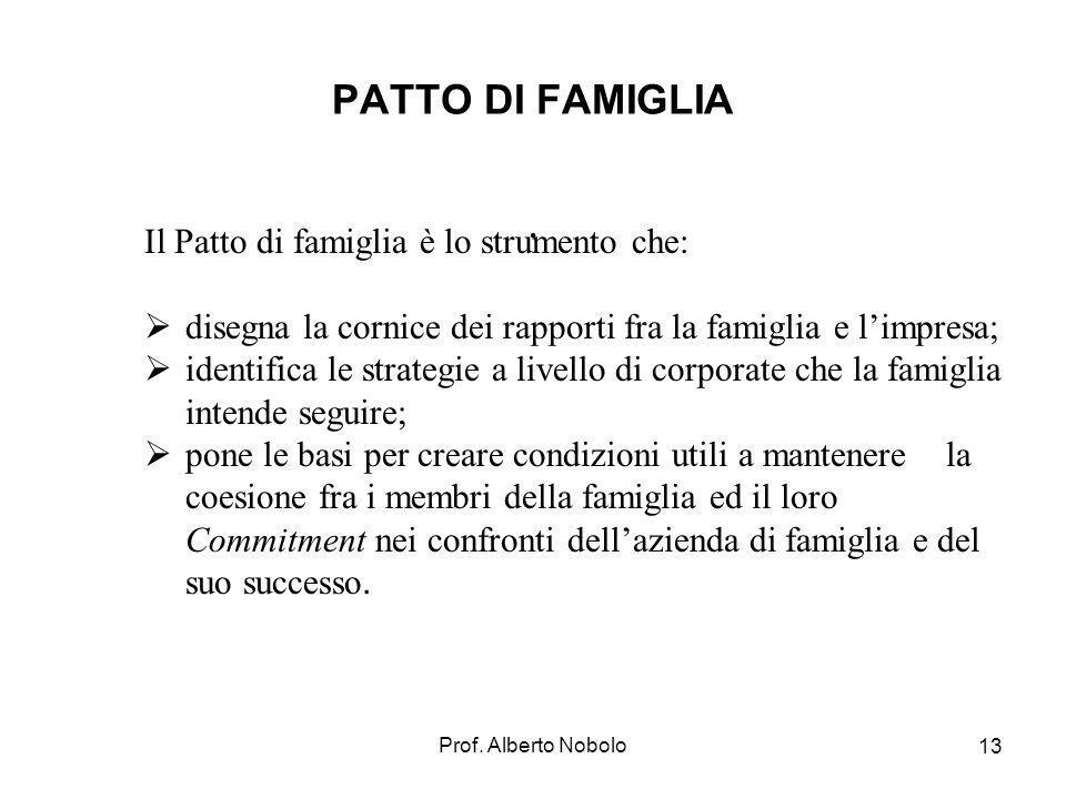 Prof. Alberto Nobolo 13 PATTO DI FAMIGLIA. Il Patto di famiglia è lo strumento che: disegna la cornice dei rapporti fra la famiglia e limpresa; identi