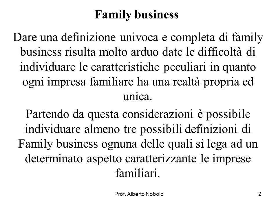 Prof. Alberto Nobolo2 Family business Dare una definizione univoca e completa di family business risulta molto arduo date le difficoltà di individuare