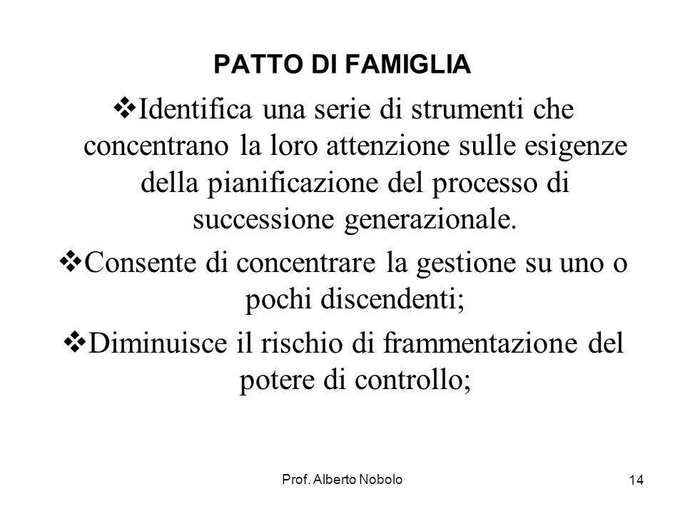 Prof. Alberto Nobolo 14 PATTO DI FAMIGLIA Identifica una serie di strumenti che concentrano la loro attenzione sulle esigenze della pianificazione del