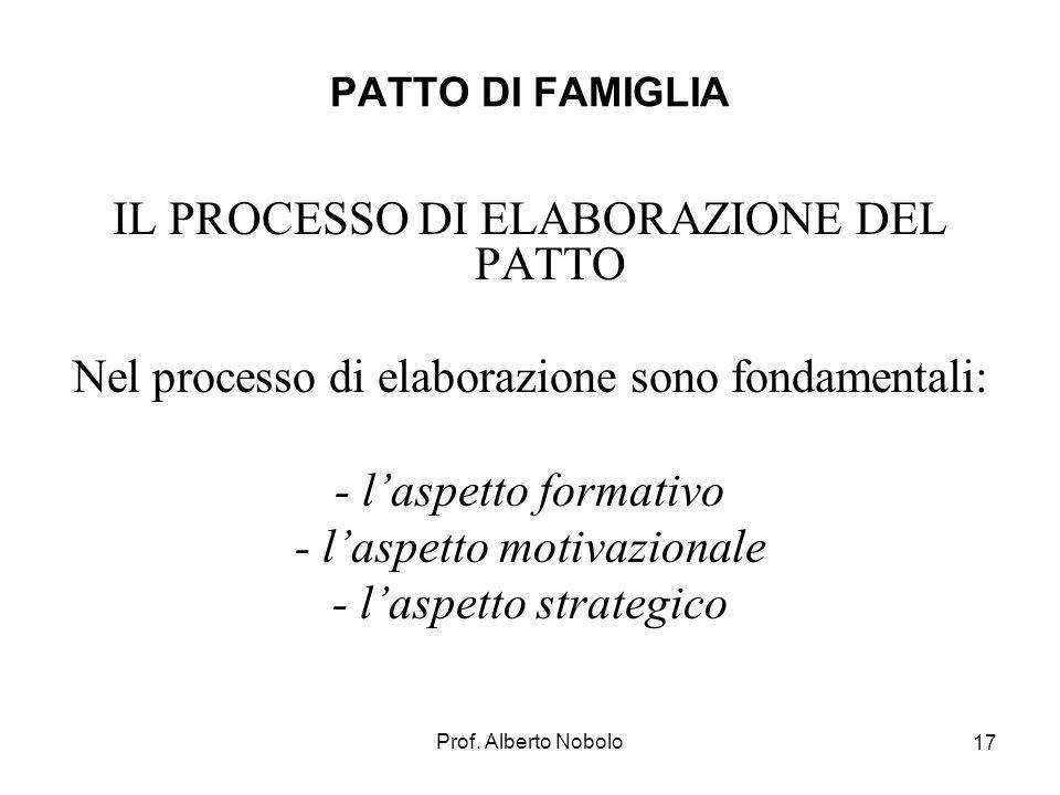 Prof. Alberto Nobolo 17 PATTO DI FAMIGLIA IL PROCESSO DI ELABORAZIONE DEL PATTO Nel processo di elaborazione sono fondamentali: - laspetto formativo -