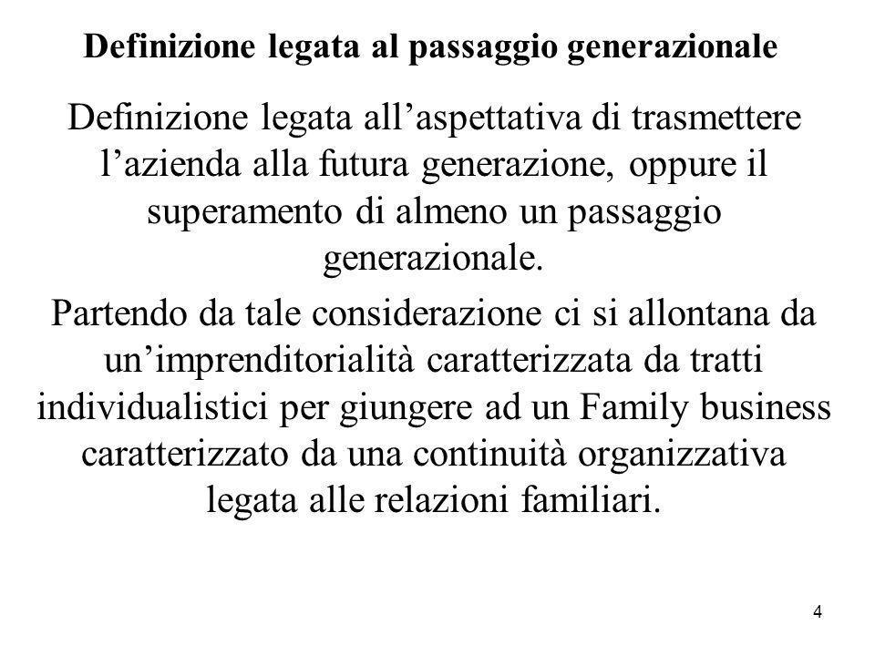 4 Definizione legata al passaggio generazionale Definizione legata allaspettativa di trasmettere lazienda alla futura generazione, oppure il superamen