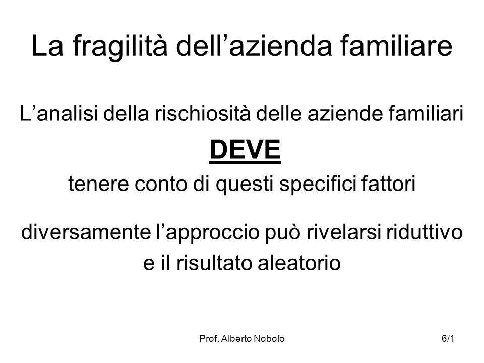 Prof. Alberto Nobolo La fragilità dellazienda familiare Lanalisi della rischiosità delle aziende familiari DEVE tenere conto di questi specifici fatto
