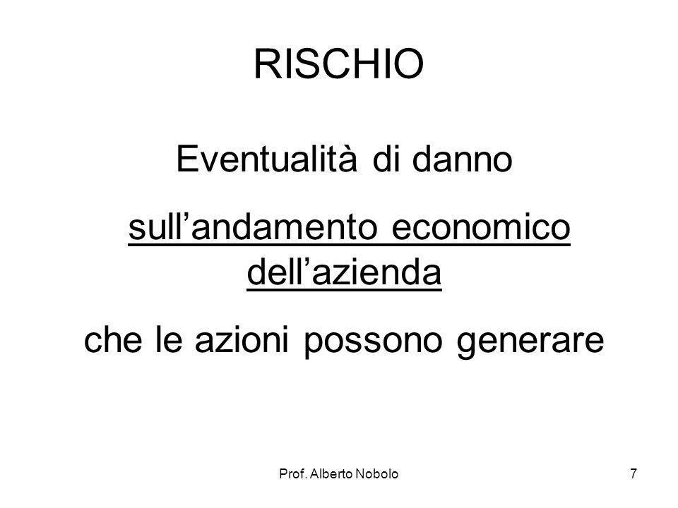 Prof. Alberto Nobolo RISCHIO Eventualità di danno sullandamento economico dellazienda che le azioni possono generare 7