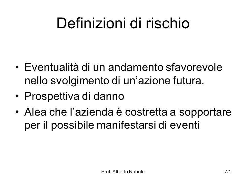 Prof. Alberto Nobolo Definizioni di rischio Eventualità di un andamento sfavorevole nello svolgimento di unazione futura. Prospettiva di danno Alea ch