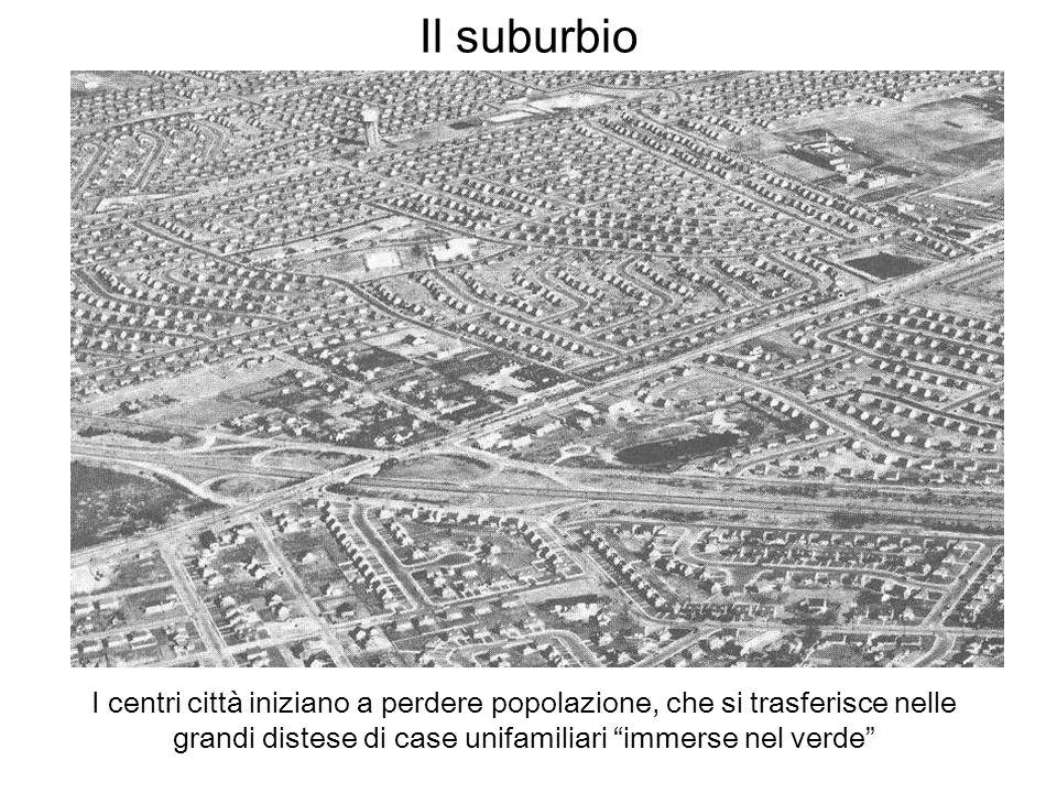 Il suburbio I centri città iniziano a perdere popolazione, che si trasferisce nelle grandi distese di case unifamiliari immerse nel verde