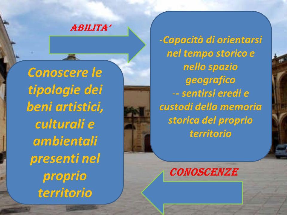 Corso Umberto I si diparte da Corso Vittorio Veneto e va ad incontrarsi con Piazza Mokarta.