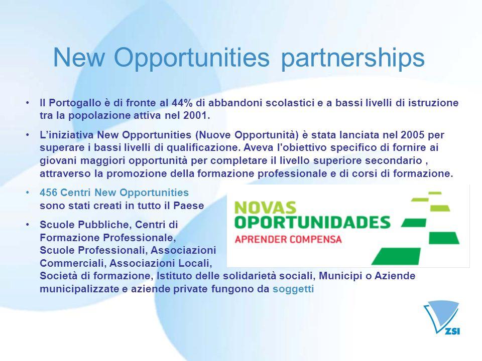 New Opportunities partnerships Il Portogallo è di fronte al 44% di abbandoni scolastici e a bassi livelli di istruzione tra la popolazione attiva nel 2001.