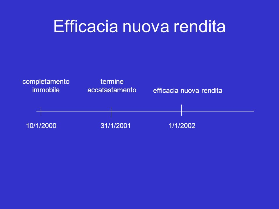 Efficacia nuova rendita 10/1/2000 completamento immobile efficacia nuova rendita 1/1/200231/1/2001 termine accatastamento