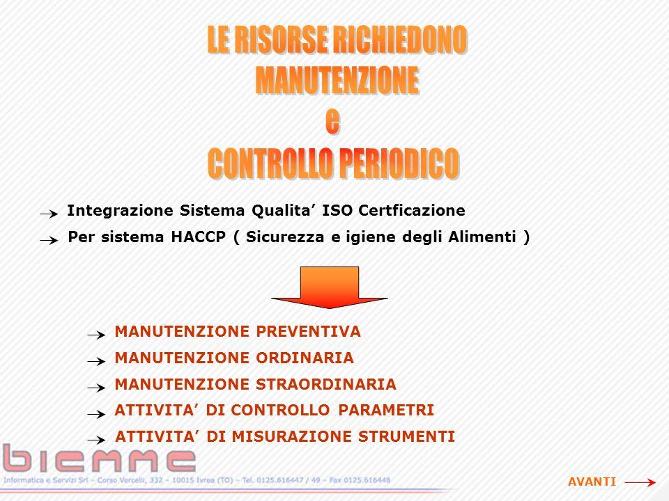 Integrazione Sistema Qualita ISO Certficazione Per sistema HACCP ( Sicurezza e igiene degli Alimenti ) MANUTENZIONE PREVENTIVA MANUTENZIONE ORDINARIA MANUTENZIONE STRAORDINARIA ATTIVITA DI CONTROLLO PARAMETRI ATTIVITA DI MISURAZIONE STRUMENTI AVANTI