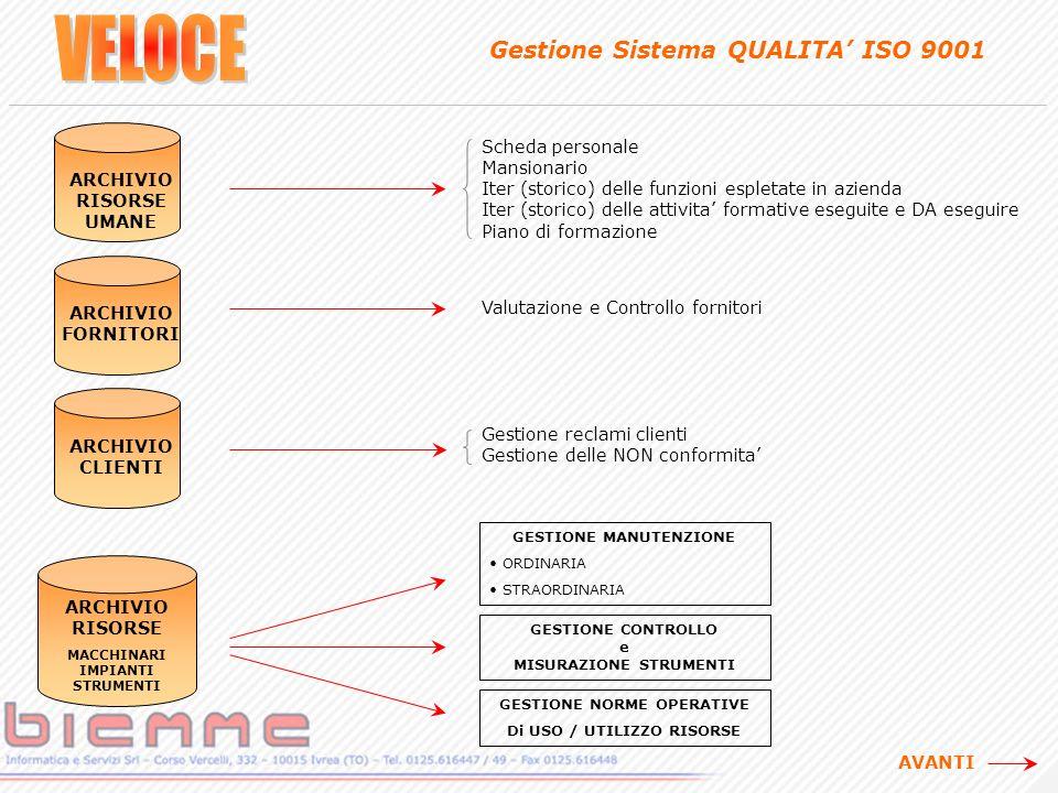 Gestione Sistema QUALITA ISO 9001 ARCHIVIO FORNITORI Valutazione e Controllo fornitori ARCHIVIO RISORSE MACCHINARI IMPIANTI STRUMENTI GESTIONE MANUTENZIONE ORDINARIA STRAORDINARIA GESTIONE CONTROLLO e MISURAZIONE STRUMENTI GESTIONE NORME OPERATIVE Di USO / UTILIZZO RISORSE ARCHIVIO RISORSE UMANE Scheda personale Mansionario Iter (storico) delle funzioni espletate in azienda Iter (storico) delle attivita formative eseguite e DA eseguire Piano di formazione ARCHIVIO CLIENTI Gestione reclami clienti Gestione delle NON conformita AVANTI