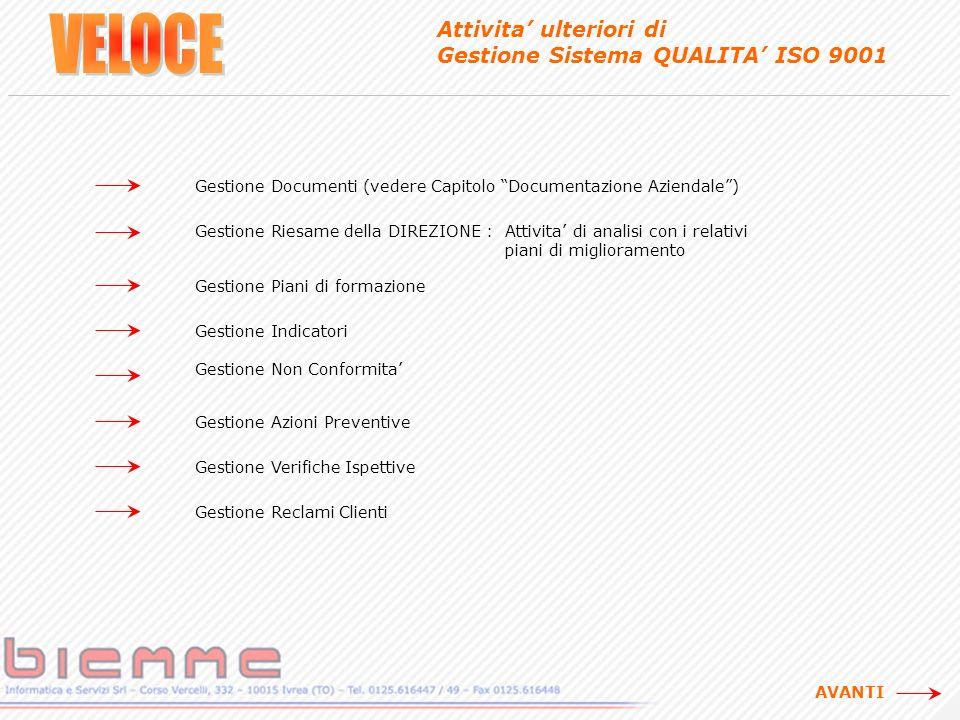Gestione Documenti (vedere Capitolo Documentazione Aziendale) Gestione Riesame della DIREZIONE :Attivita di analisi con i relativi piani di miglioramento Gestione Piani di formazione Gestione Indicatori Gestione Non Conformita Gestione Azioni Preventive Gestione Verifiche Ispettive Gestione Reclami Clienti Attivita ulteriori di Gestione Sistema QUALITA ISO 9001 AVANTI