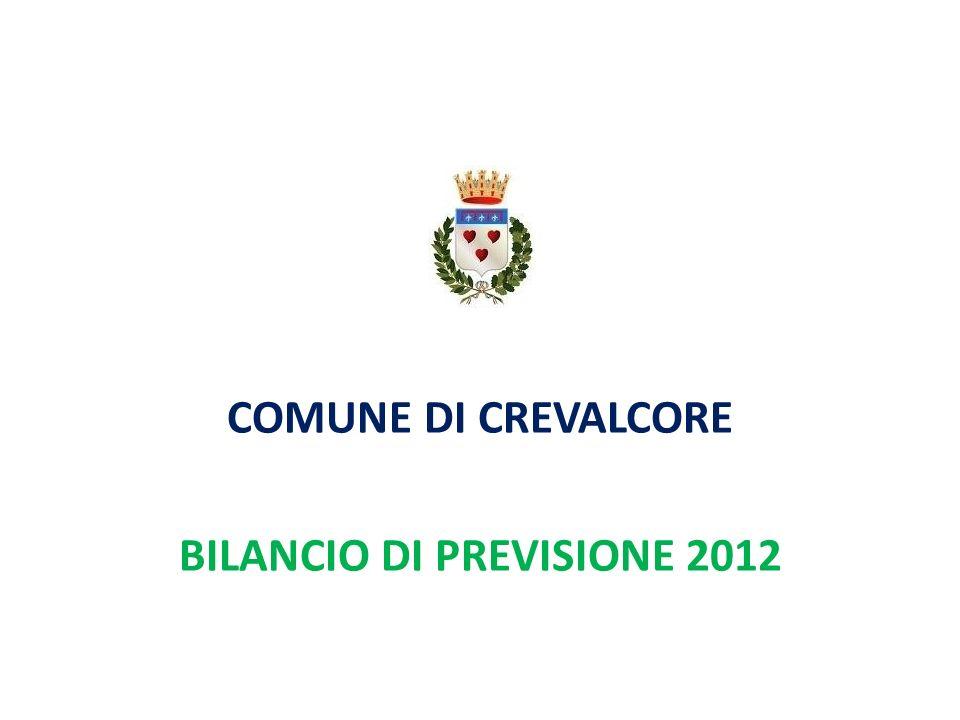 IL PATTO DI STABILITA: METODO PRATICO PER IL CALCOLO DEGLI IMPORTI PAGABILI SUL CONTO CAPITALE ( INVESTIMENTI ) OBIETTIVO PATTO 2012 1.160.000 PREVISIONI 2012: ENTRATE CORRENTI TITOLO I-II-III + 11.626.000 (accert.) ALIENAZIONI + TRASF.