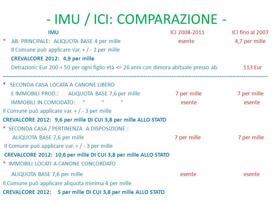 - IMU / ICI: COMPARAZIONE - IMU ICI 2008-2011 ICI fino al 2007 * AB. PRINCIPALE: ALIQUOTA BASE 4 per mille esente 4,7 per mille Il Comune può applicar