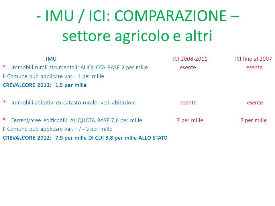 - IMU / ICI: COMPARAZIONE – settore agricolo e altri IMU ICI 2008-2011 ICI fino al 2007 * Immobili rurali strumentali: ALIQUOTA BASE 2 per mille esente esente Il Comune può applicare var.